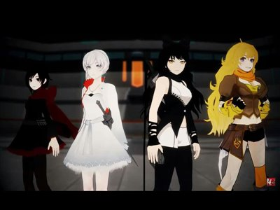 TeamUp - Team RWBY